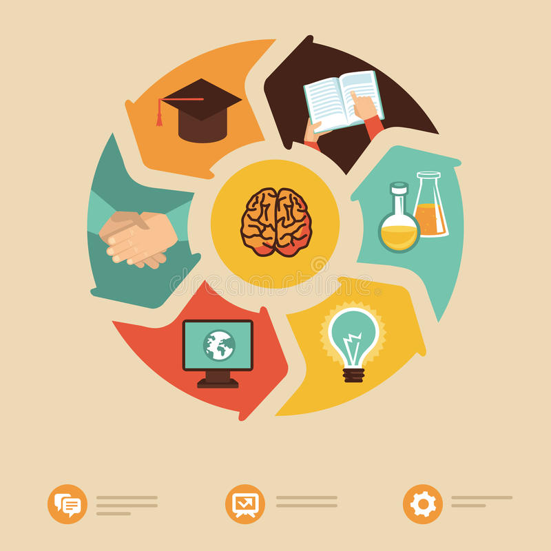 Vektorutbildningsbegrepp - symboler i plan stil stock illustrationer