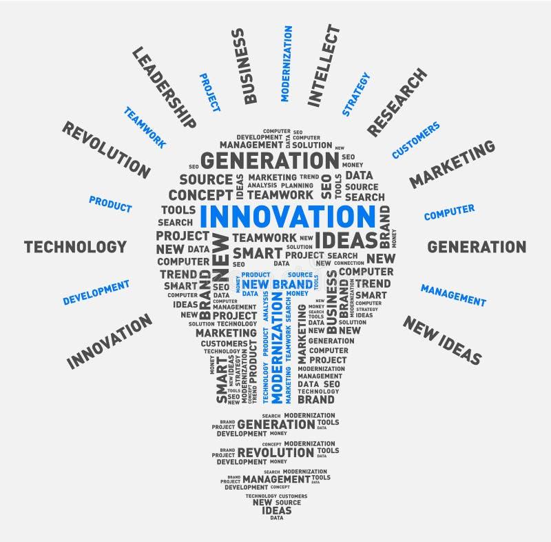 Vektorwortwolke der Glühlampe der Innovation lizenzfreie abbildung