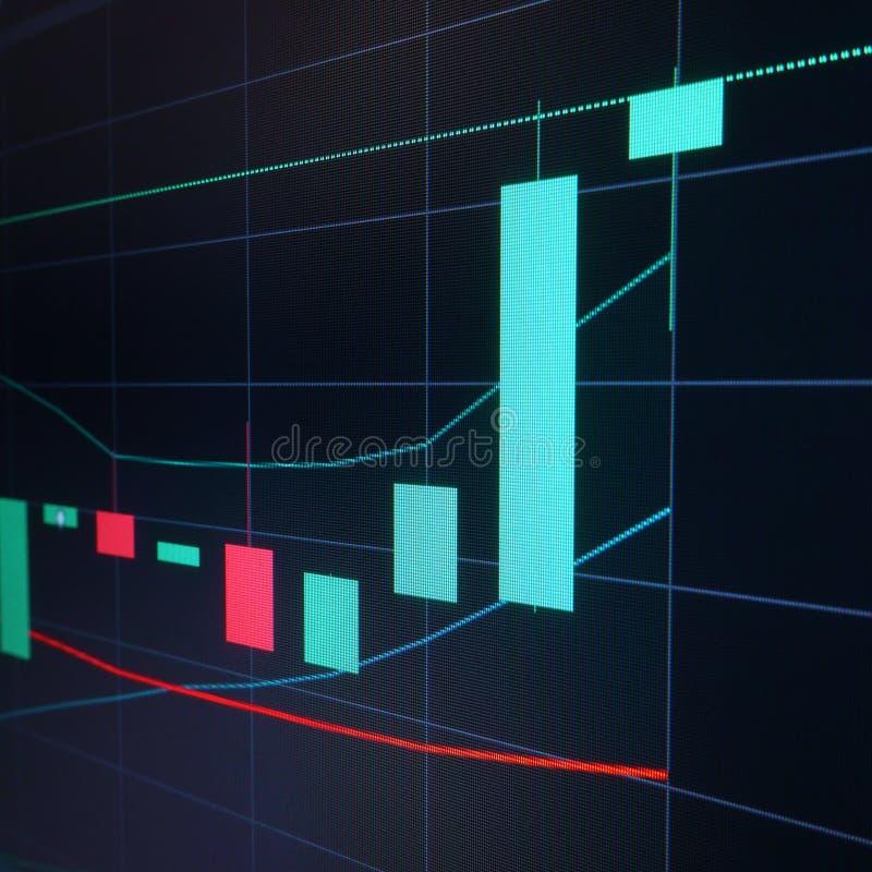 Vela de Bull - gráfico del mercado de acción imágenes de archivo libres de regalías