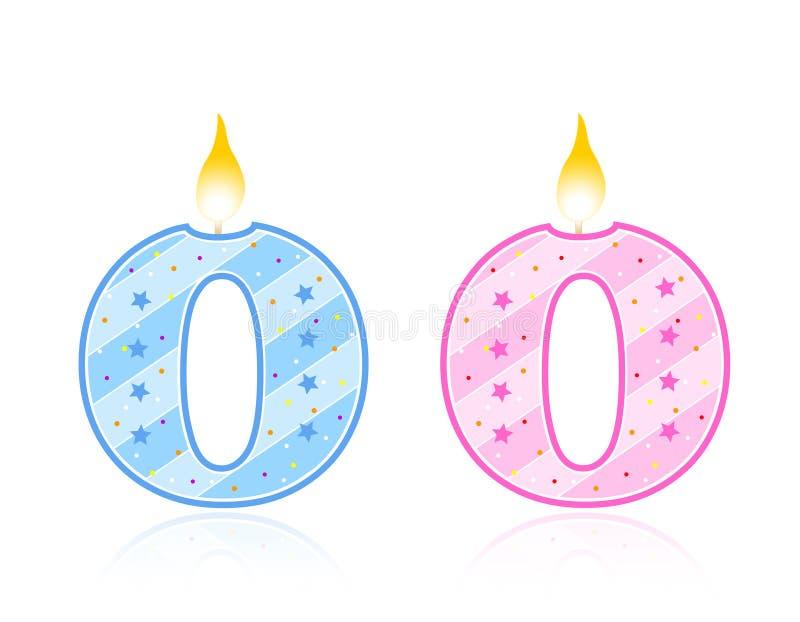 Vela do aniversário - 0 ilustração stock