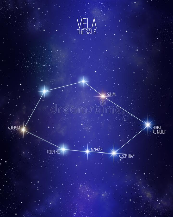 Vela the sails constellation on a starry space background. With the names of its main stars. Relative sizes and different color shades based on the spectral royalty free illustration