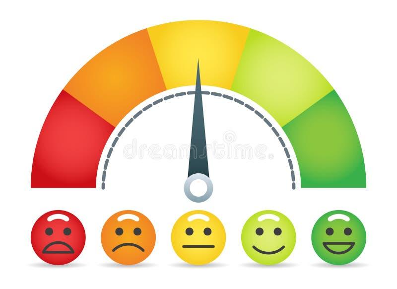 Velocímetro de la escala de la emoción ilustración del vector