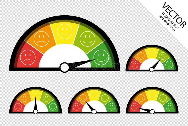 Velocímetro de la reacción, metro de la satisfacción del cliente, iconos del grado de producto - ejemplo del vector aislado en fo libre illustration