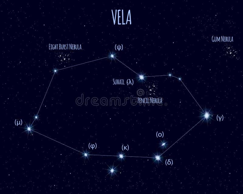Velos constelación, ejemplo del vector con los nombres de estrellas básicas ilustración del vector