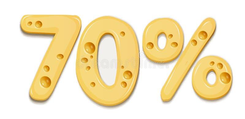 A venda do queijo numera a bandeira ilustração stock