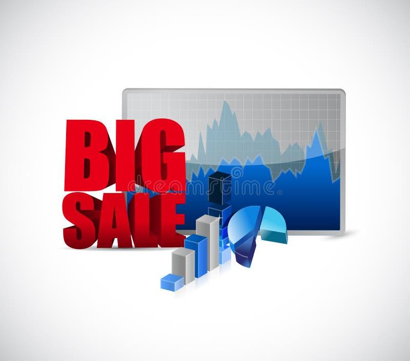 A venda grande faz um mapa do sinal do negócio ilustração royalty free