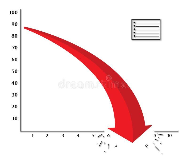 Vendas através do gráfico do assoalho ilustração royalty free