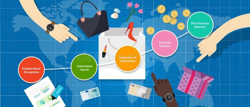 Vendas cientes das etapas do cliente do mercado da compra da comparação do reconhecimento das necessidades do processo do funil d ilustração royalty free