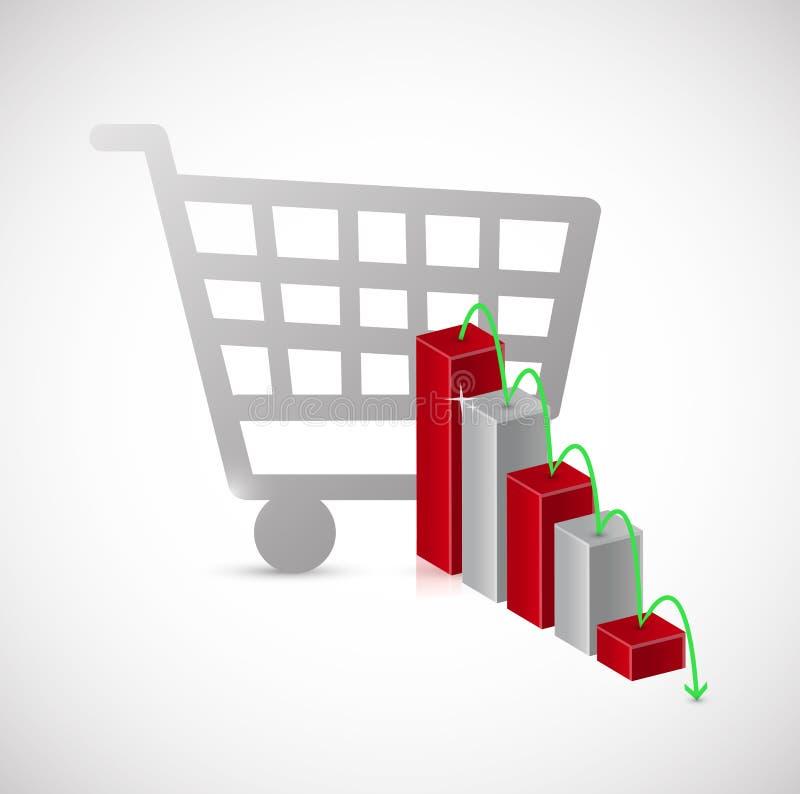 vendas de queda da compra Gráfico de negócio ilustração stock