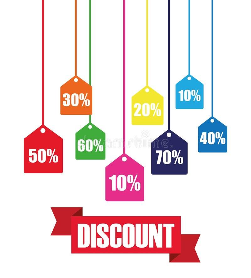 Vendas grandes e compra das ofertas especiais ilustração royalty free