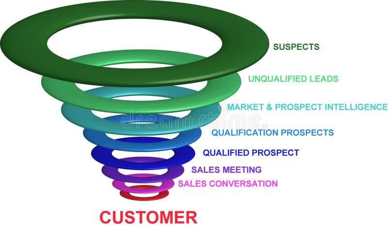 Vendas, mercado & estratégia empresarial ilustração stock