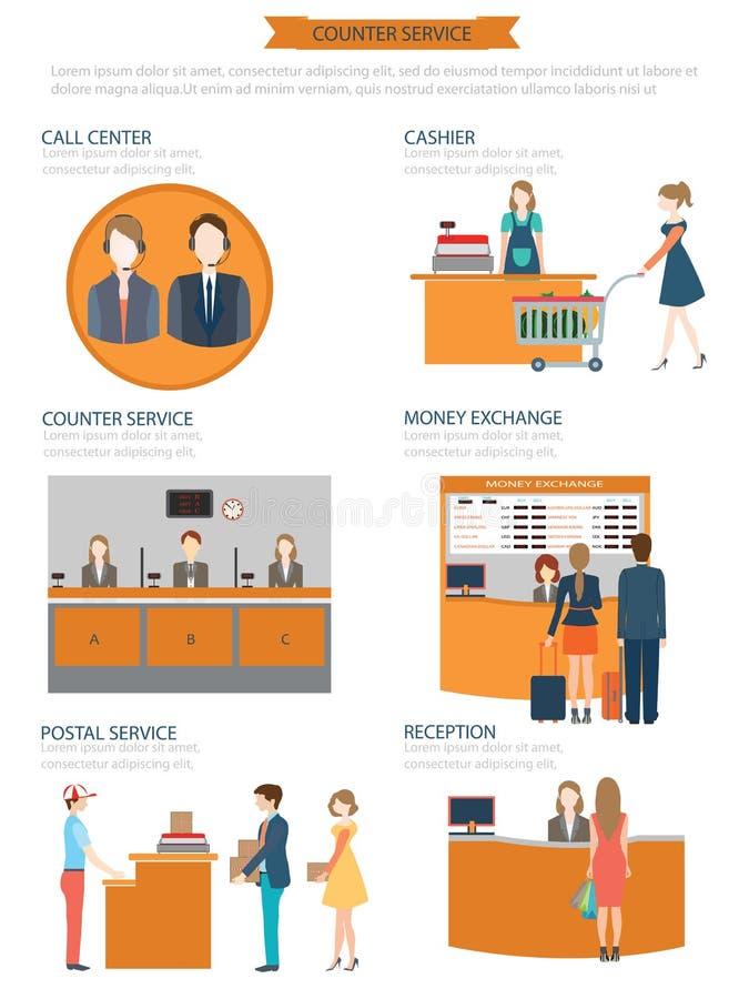 Vendedores del servicio contrario en el trabajo libre illustration