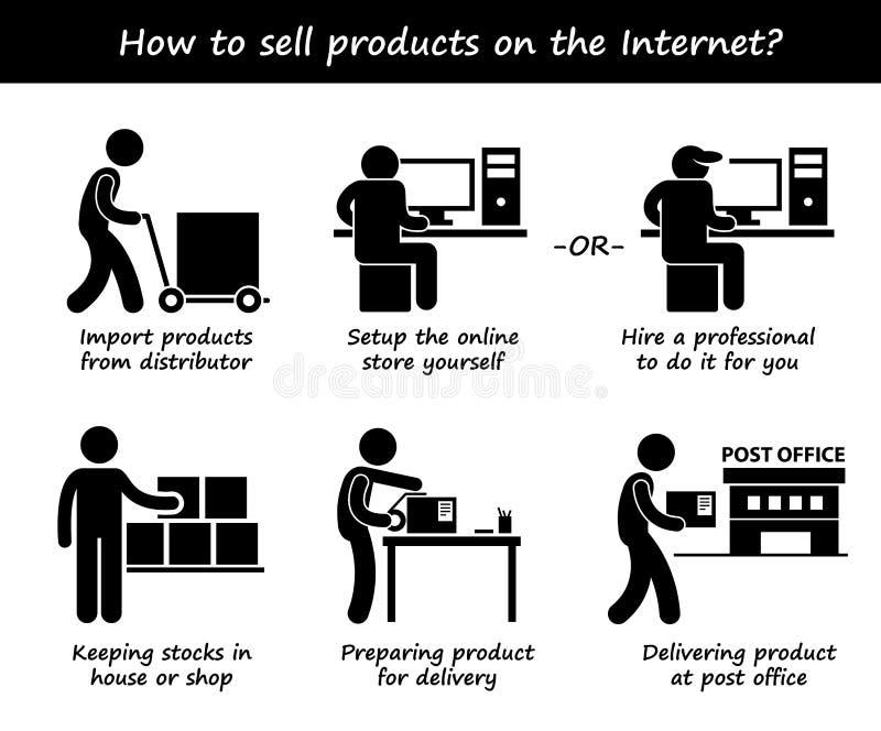 Vendita delle icone online di clipart di processo di Internet del prodotto illustrazione di stock