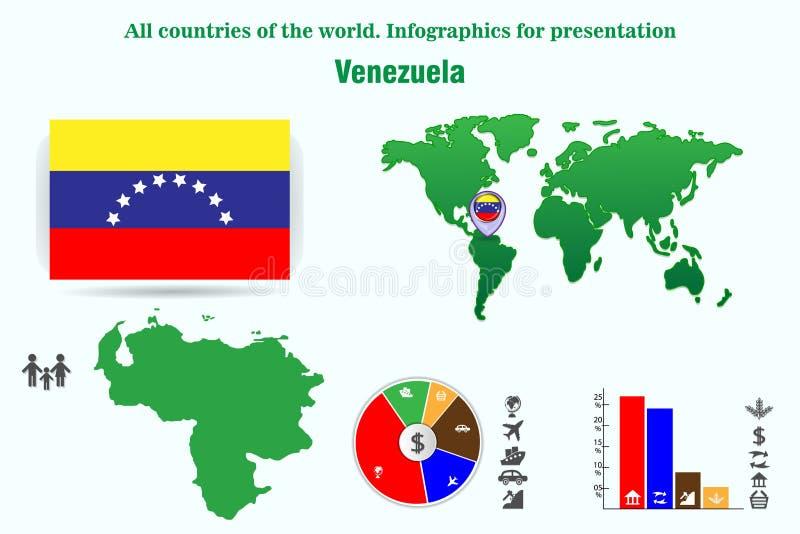 venezuela Alla länder av världen Infographics för presentation stock illustrationer