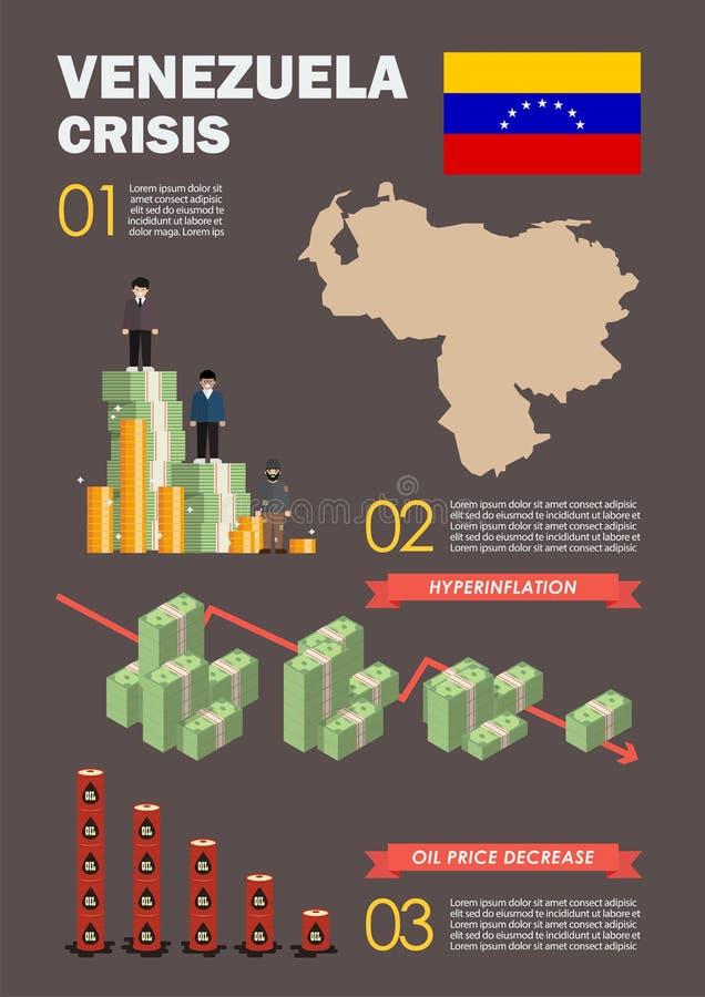 Venezuela-Krise infographic lizenzfreie abbildung