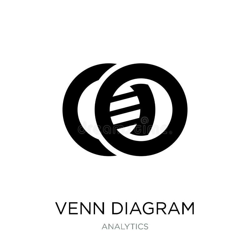 venn用图解法表示在时髦设计样式的象 venn用图解法表示在白色背景隔绝的象 venn图简单传染媒介的象和 皇族释放例证