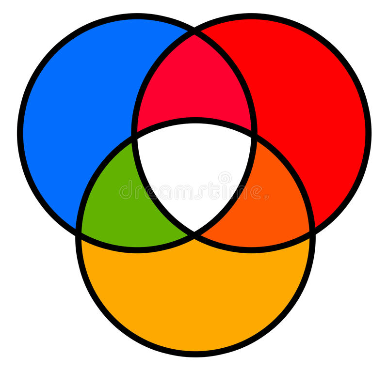 Venn diagram vektor illustrationer