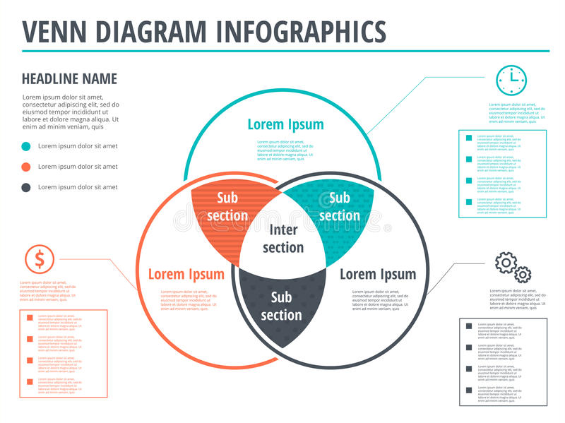 Venn diagram circles infographics template design. Vector overla royalty free illustration