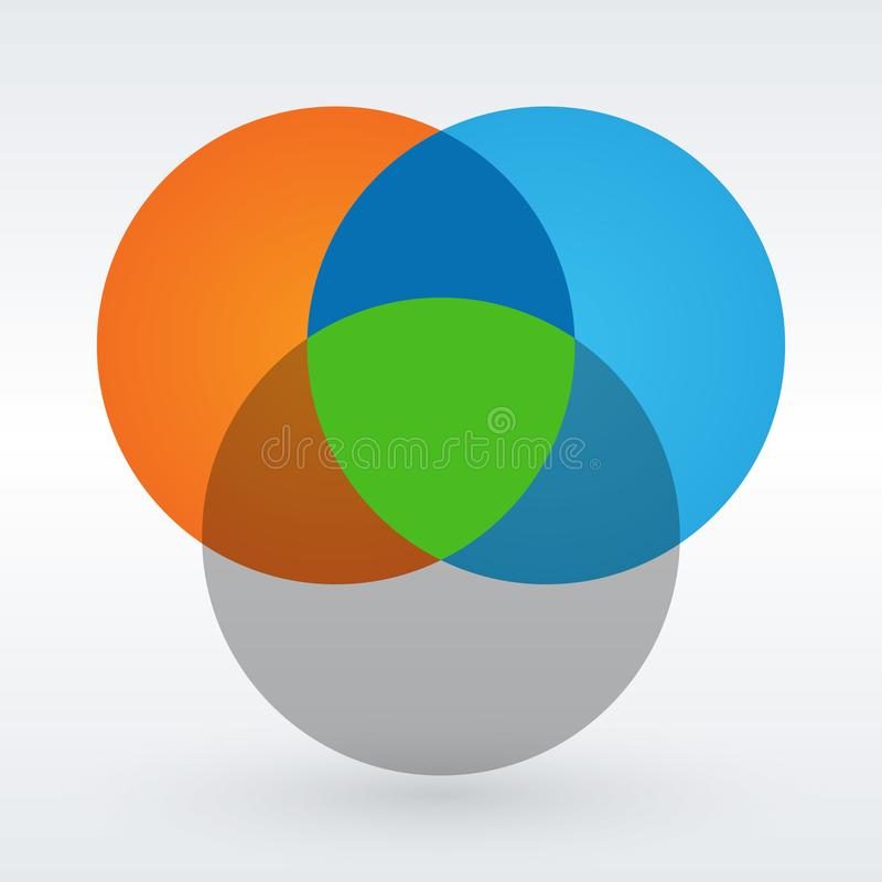 Venn diagram flat style color infographics template. vector illustration. vector illustration