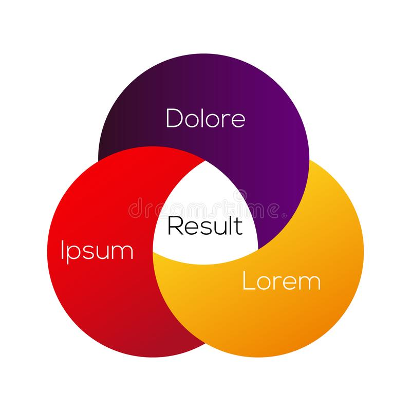 Venn diagram infographic . royalty free illustration