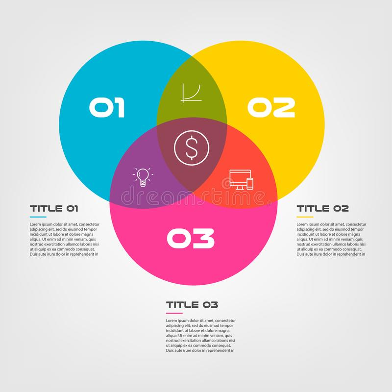 Venn diagram infographics for three circle design vector and marketing can be used for workflow layout, annual report. Web design. Business concept with steps stock illustration