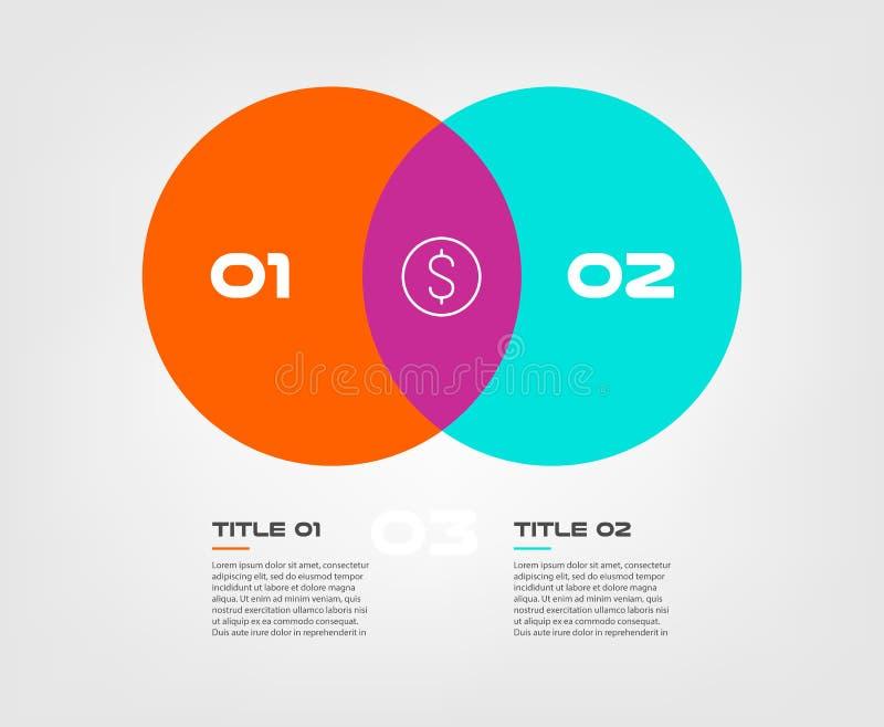 Venn-Diagramm infographics für Vektor und Marketing des Designs mit zwei Kreisen kann für Arbeitsflussplan, Jahresbericht, Netz v lizenzfreie abbildung
