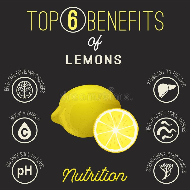 Ventajas de las habas de los limones ilustración del vector