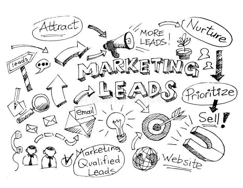 Ventajas del márketing del bosquejo del garabato del negocio libre illustration