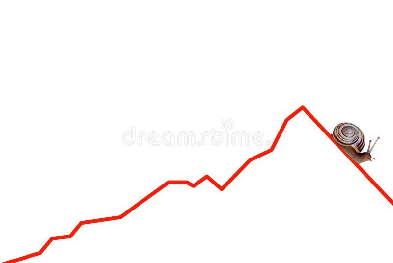 Ventas de disminución lentas imagen de archivo libre de regalías