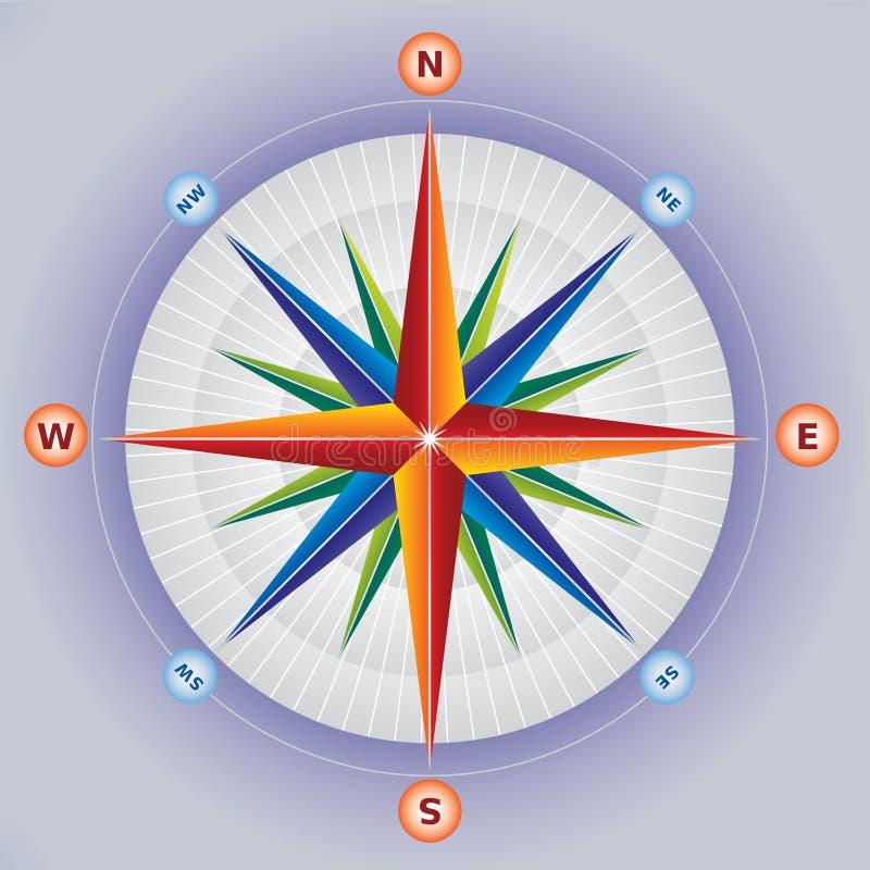 Vento Rosa/bussola nei colori multipli illustrazione vettoriale