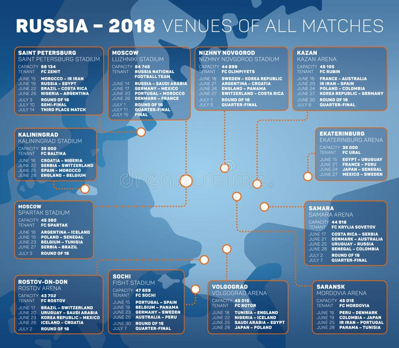 Vector infographic of all matches venues of Russia 2018 football championship stock illustration