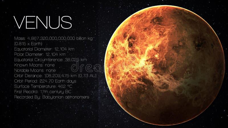 Venus - de Hoge resolutie Infographic stelt voor royalty-vrije stock foto's