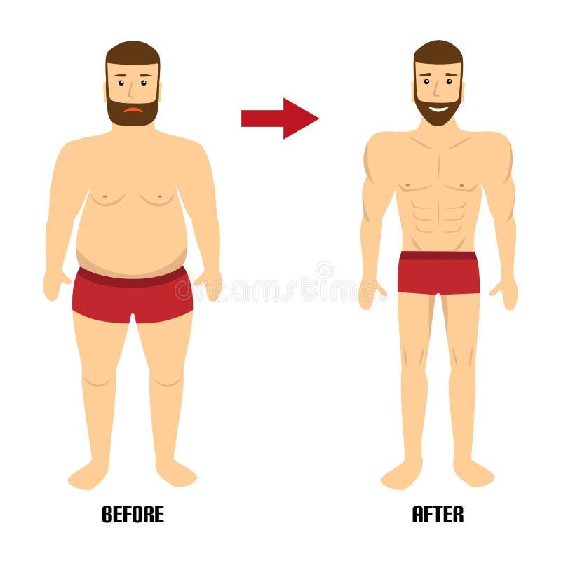 Veranderende levensstijl, concept dieet royalty-vrije illustratie