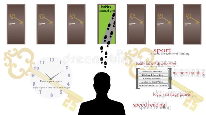 Verandering, uw gewoonten, het leven, praktijken, zaken royalty-vrije illustratie