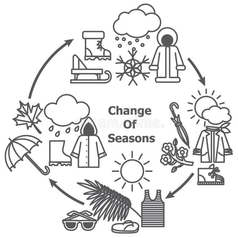 Verandering van seizoenenillustratie stock illustratie