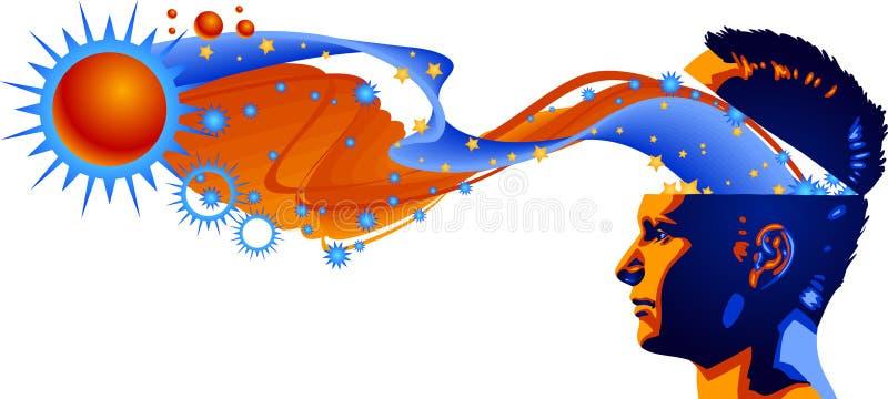 Verbeelding vector illustratie