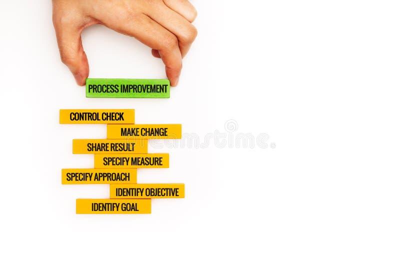 Verbesserung der Fertigungsprozesse mit MAGEREM DMAIC-Konzept hölzerner Schritt mit Text- und Kopienraum stockbild