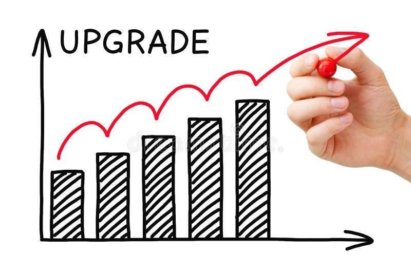 Verbesserungs-Diagramm-Konzept stockbilder