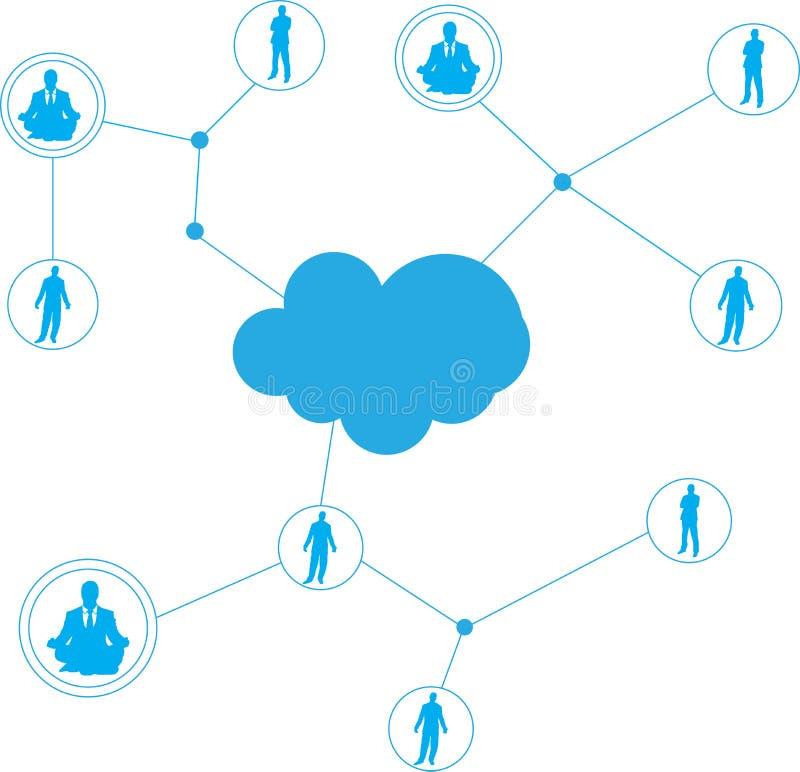 Verbindend mensenconcept of sociaal netwerk vector illustratie