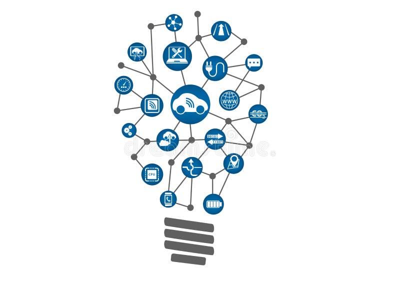 Verbonden autoconcept als technologieinnovatie Gloeilamp van aangesloten apparaten stock illustratie
