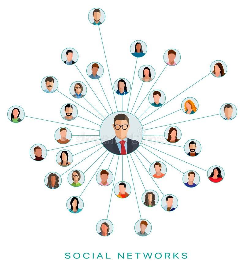 Verbonden mensen en sociaal netwerk vector illustratie