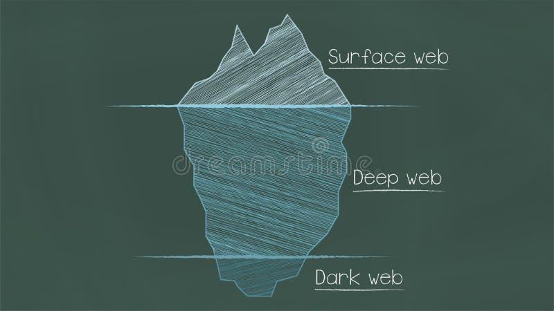 Verborgen Web vectorillustratie vector illustratie
