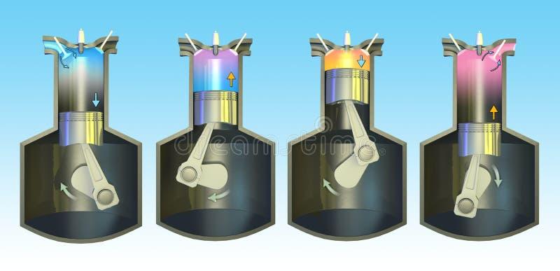 Verbrandingsmotor stock illustratie