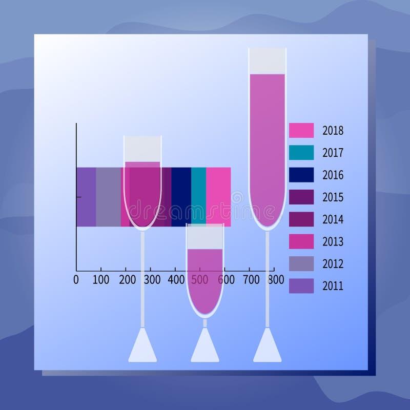 Verbrauch des Getränkdiagramms und der vollen Weingläser stock abbildung