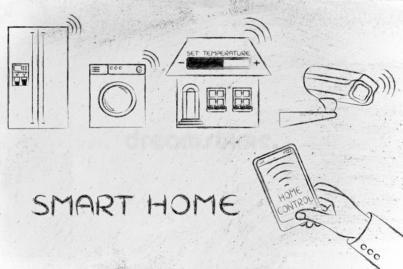 Verbundene Gegenstände gesteuert durch Smartphone, intelligentes Haus lizenzfreie stockfotografie