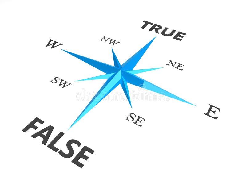Verdad contra concepto falso del dilema ilustración del vector