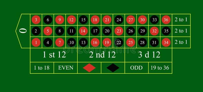 Verde reale della tavola delle roulette Illustrazione di vettore royalty illustrazione gratis