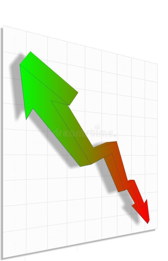 Verde in su/giù freccia rossa fotografia stock libera da diritti