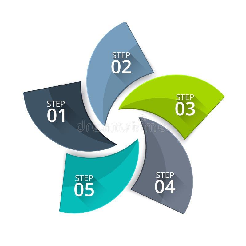Verdrehtes Diagramm des Vektors für das Geschäft infographic Abstraktes Element des Zyklusdiagramms mit 5 Schritten, Wahlen, Teil lizenzfreie abbildung