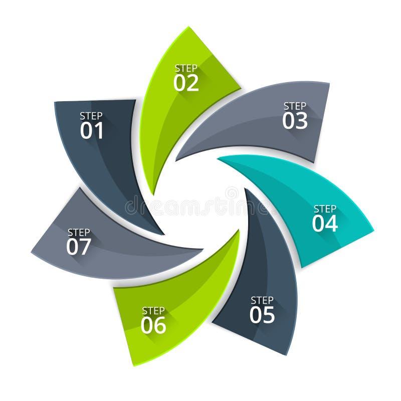 Verdrehtes Diagramm des Vektors für das Geschäft infographic Abstraktes Element des Zyklusdiagramms mit 7 Schritten, Wahlen, Teil vektor abbildung